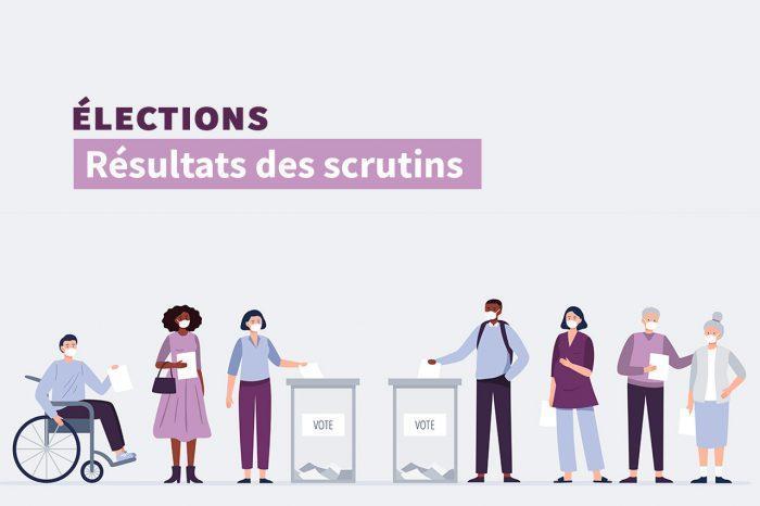 Résulats des élections 2021